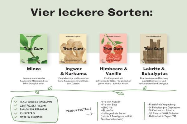 TRUE GUM , plastikfreier Kaugummi aus Dänemark …