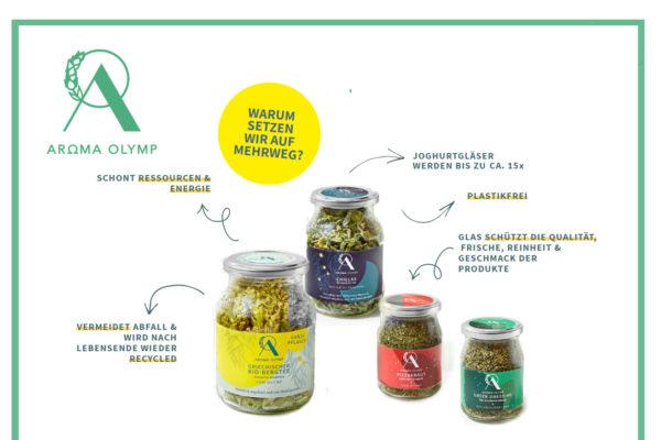AROMA OLYMP , Bio Tee und Küchenkräuter in Pfandgläsern ….